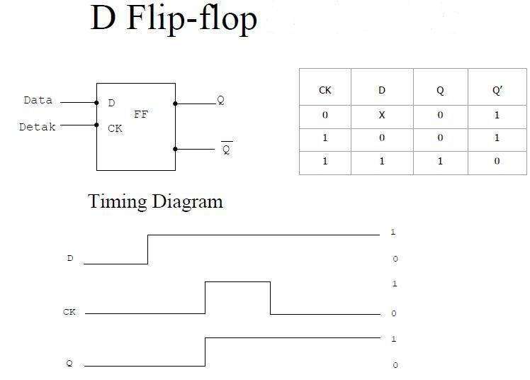 Contoh Soal Dan Contoh Pidato Lengkap Gambar Rangkaian T Flip Flop